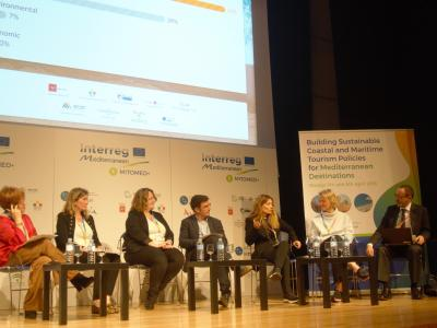 MITOMED+ gathered in Malaga the main European Experts on Indicators to discuss on Sustainable Tourism Policies for Mediterranean Destinations